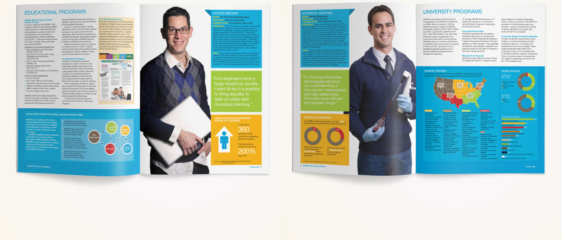 NACME Annual Report, graphic design, brand design, James Wawrzewski, nonprofit, New York design